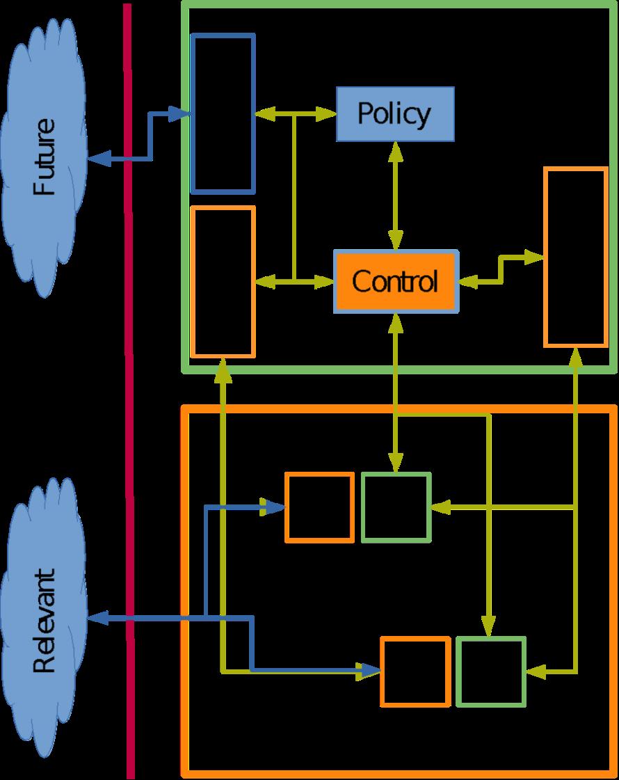 VSON Fig. 1